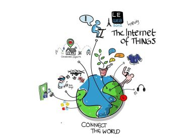 What Is Internet Of Things by Timotheus SEO Consultant and Expert in Singapore. Image original art by Wilgengebroed, via Wikipedia